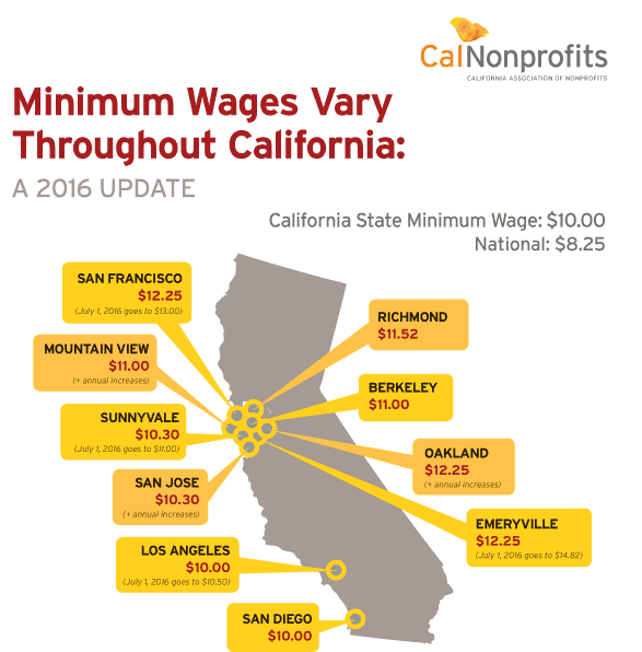 map of various california cities and their minimum wages