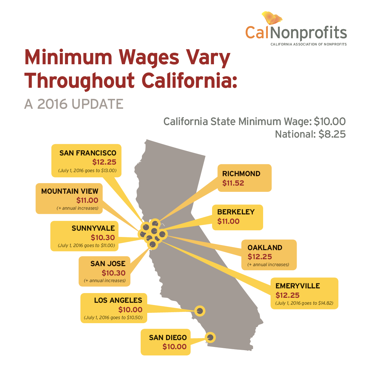 The Importance of A Federal Minimum Wage